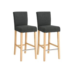 Grey Mat Bar Stool